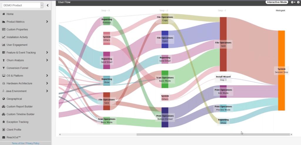 Revenera Usage Intelligence User Flow Reporting